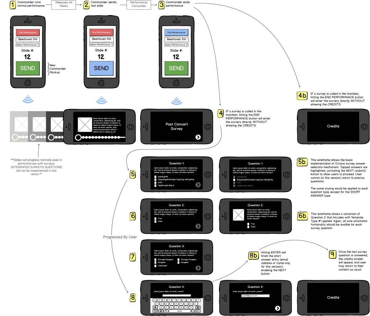 octava_surveywireframe_page_2