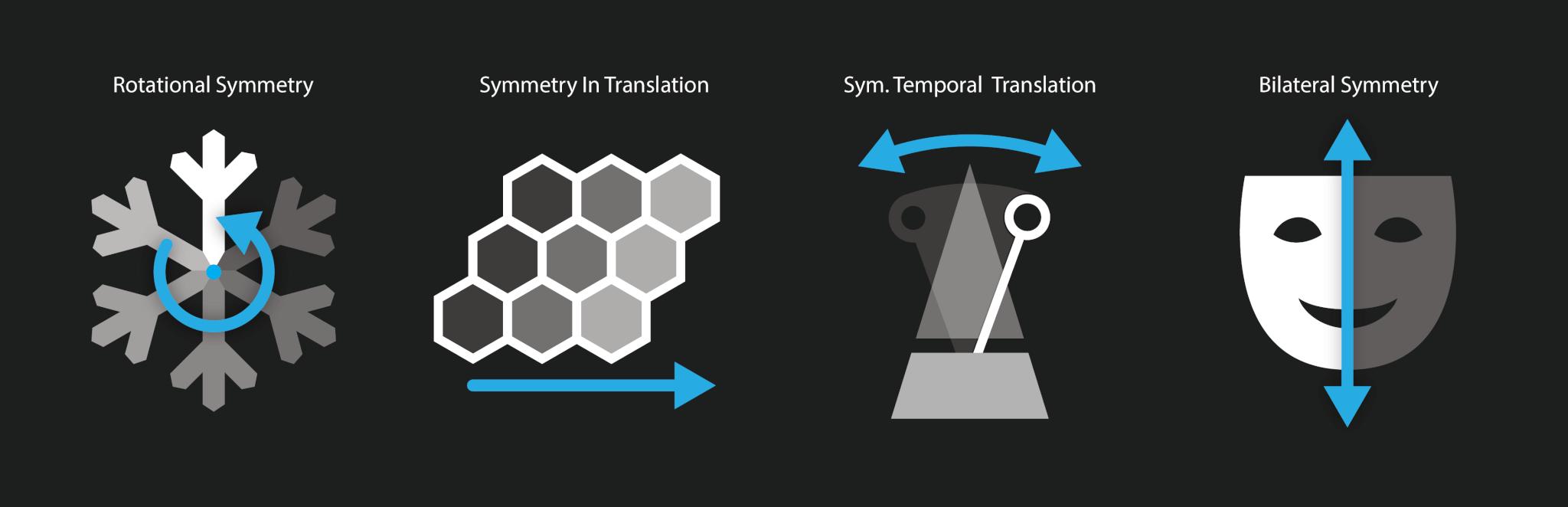 smallwood_nsf_symmetryicons